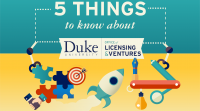 5 Things to Know About Duke OLV