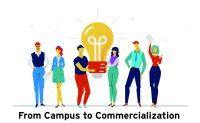 Campus to Commercialization